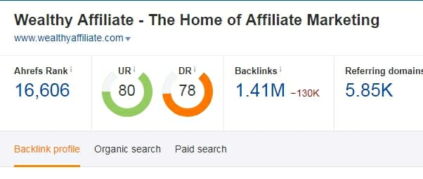 Domain Strength for Wealthy Affiliate Platform, by Ahrefs