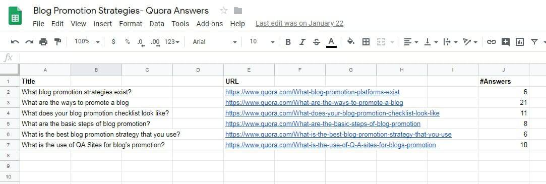 Be organized when approaching Quora for keyword research