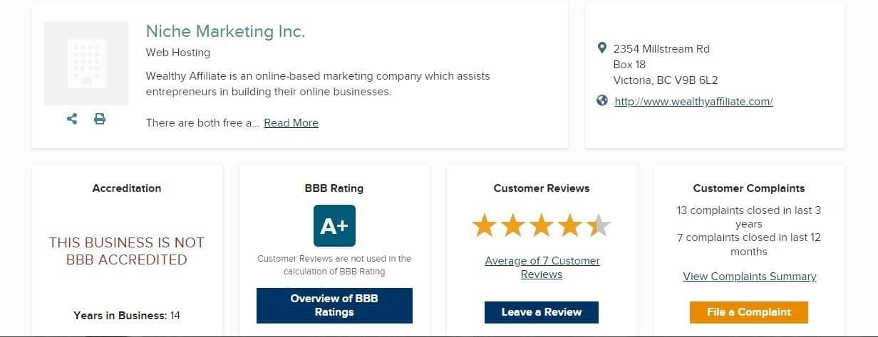 Wealthy Affiliate BBB rating