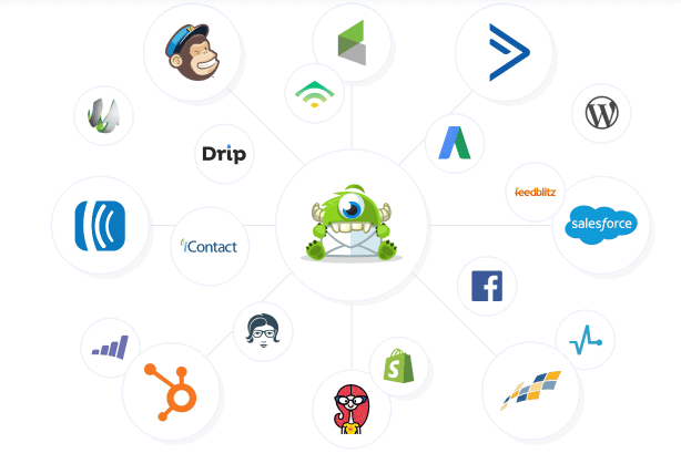 OptinMonster works with nearly all email services