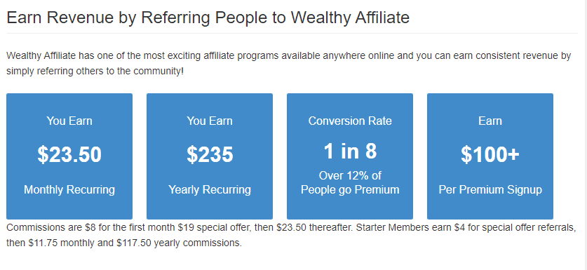 Wealthy Affiliate lucrative commission structure