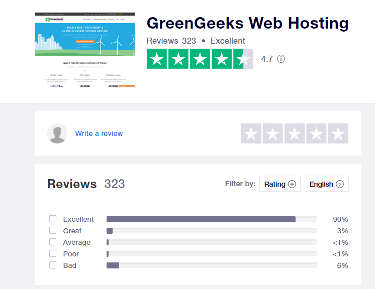 GreenGeeks Hosting positive reviews on Trustpilot