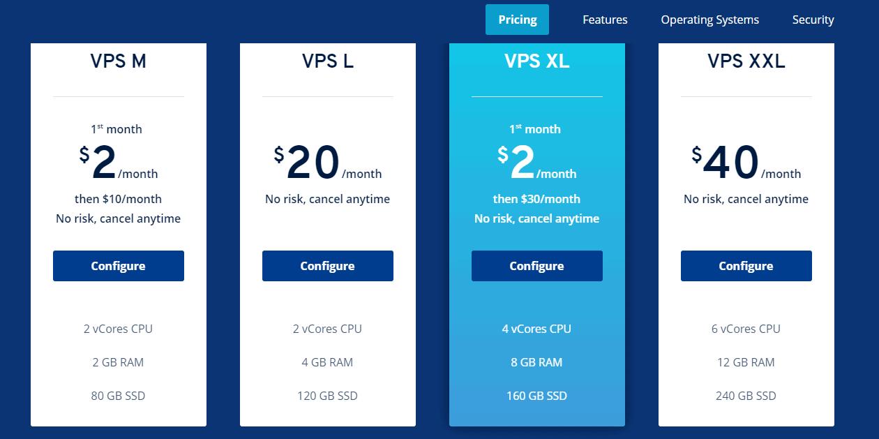 IONOS VPS Hosting Plans