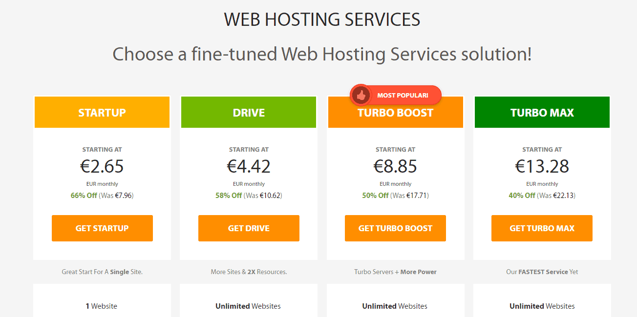 Shared hosting a2