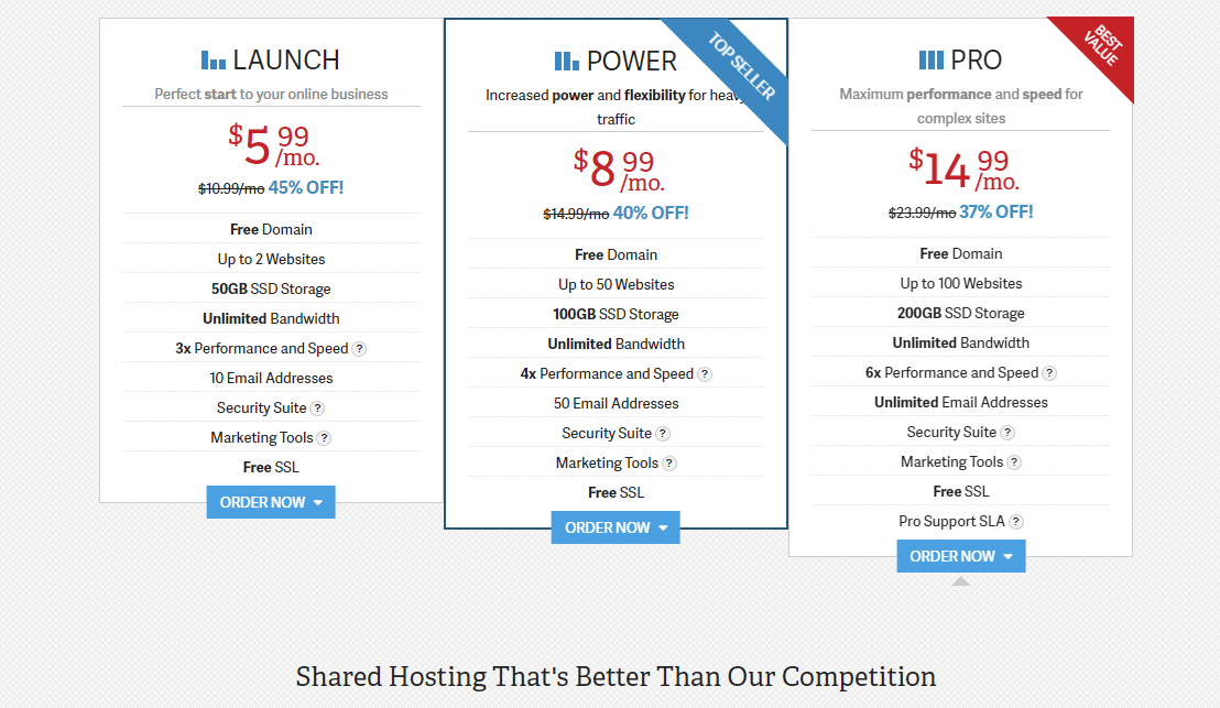 Pick shared hosting plan inmotion