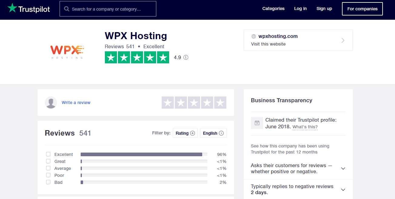 Trustpilot awesome positive reviews for WPX hosting