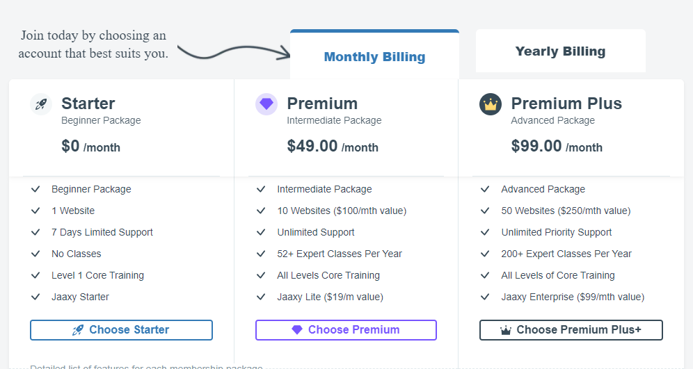 Wealthy Affiliate pricing tiers