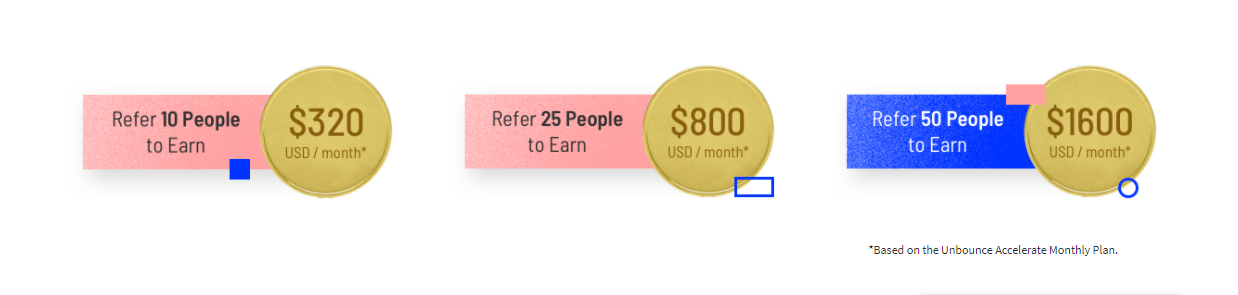 Unbounce referral program earning potentiial