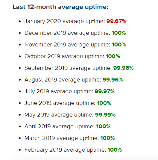 FastComet great uptime scores