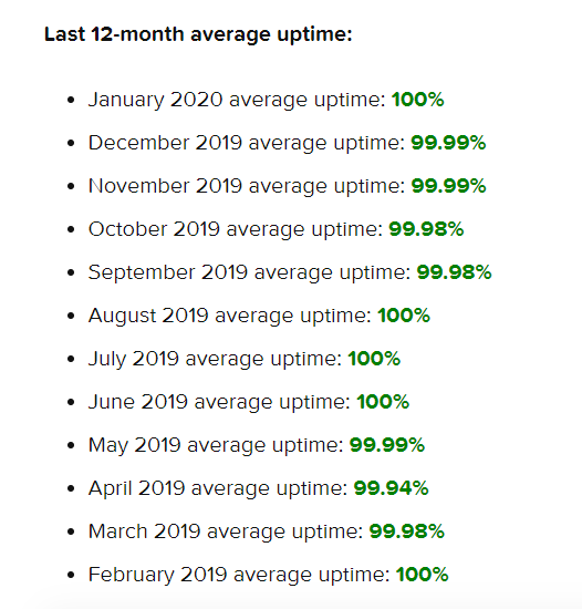 GreenGeeks hosting have near perfect uptime