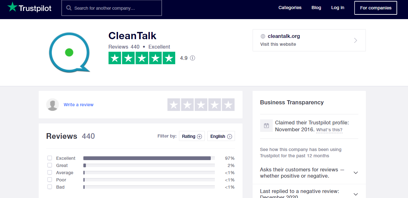Cleantalk trustpilot score