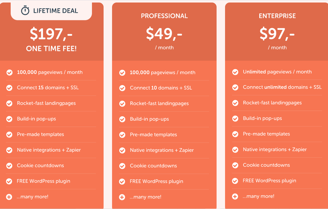 FastPages pricing and cost