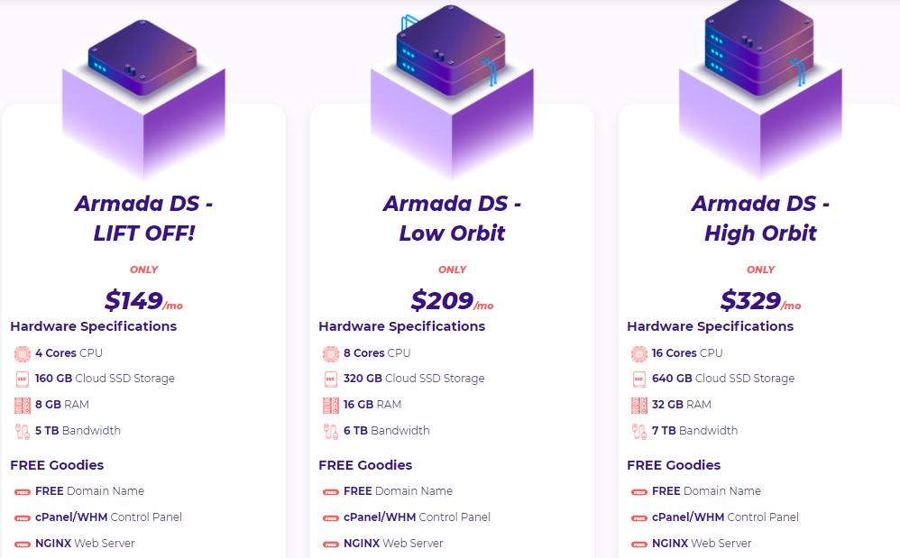 HostArmada dedicated hosting